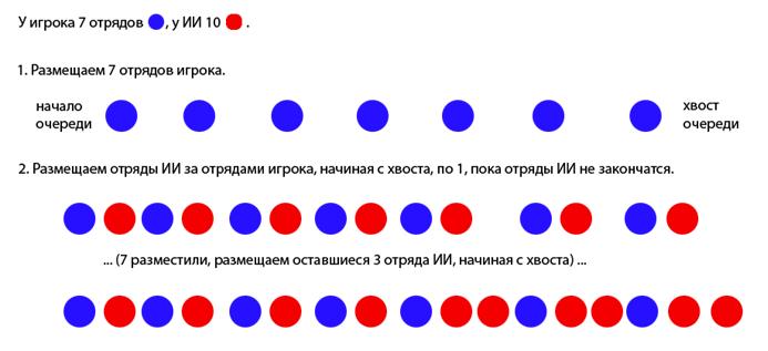 http://img.ereality.ru/docs/tactics/cave/queue.png