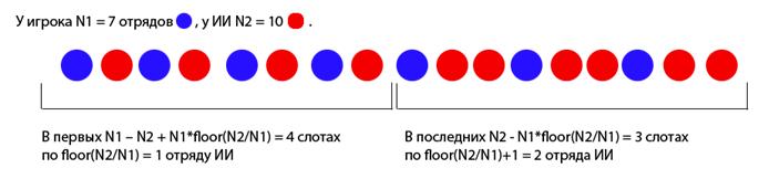 http://img.ereality.ru/docs/tactics/cave/queue2.png
