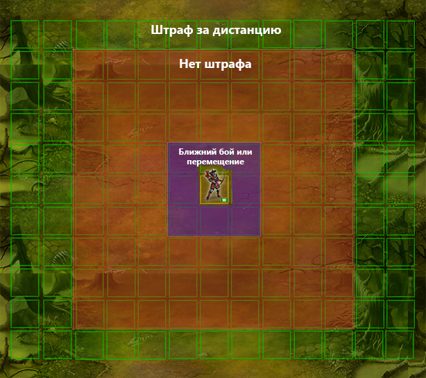 https://img.ereality.ru/docs/tactics/archer_fine.png